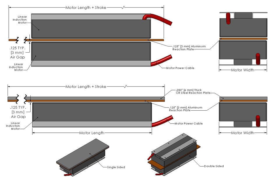 Linear Induction Motor Linear Motor H2w Technologies